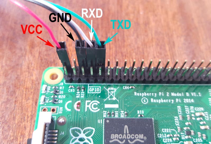 How to connect Raspberry pi to Ubuntu via USB Cable – An Integrated ...