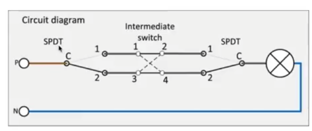 The best diagram for a 3 way switch An Integrated World